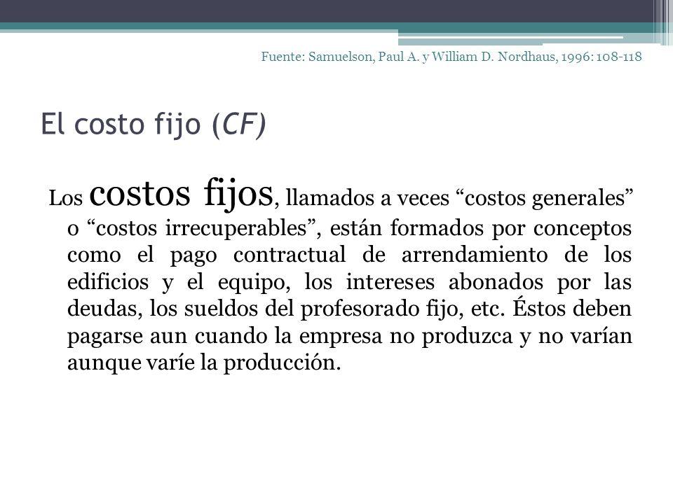 I).El costo variable (CV) El costo variable (CV) es el que varía con el nivel de producción.