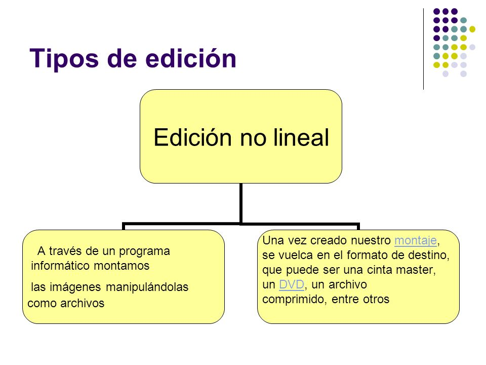 software utilizados para la edición no lineal Tanto para amateurs como los son Pinaccle Studio, Nero Premier, Windows Movie Maker, como ya un poco más profesionales como Adobe Premiere Pro y ya sistemas más avanzados como los sistemas Avid en sus varios programas de edición, Apple Final Cut Pro, así como diversas versiones de Autodesk Discreet o en Software Libre KINOWindows Movie MakerAdobe Premiere Pro Avid Apple Final Cut Pro