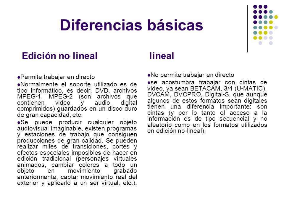 Diferencias básicas Permite trabajar en directo Normalmente el soporte utilizado es de tipo informático, es decir, DVD, archivos MPEG-1, MPEG-2 (son a