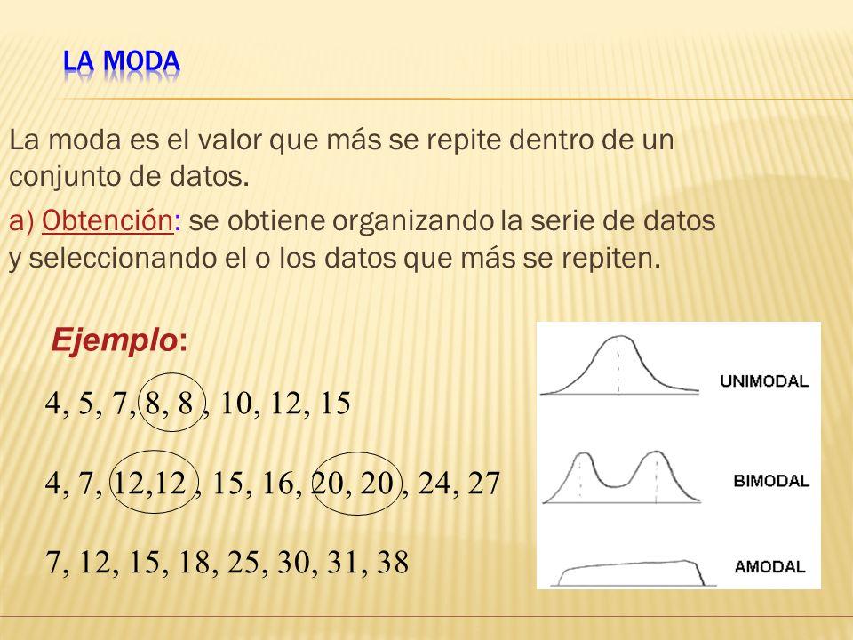 Ventajas y desventajas Ventajas: Los valores extremos no afectan a la mediana como en el caso de la media aritmética. Es fácil de calcular, interpreta