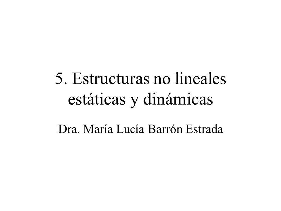 5. Estructuras no lineales estáticas y dinámicas Dra. María Lucía Barrón Estrada