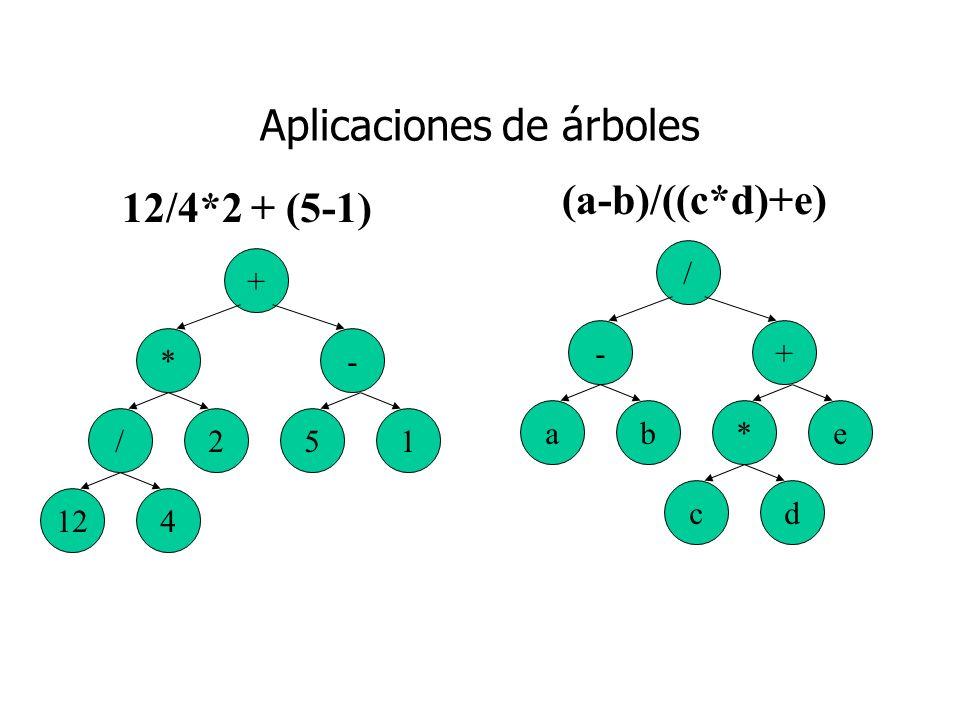 Aplicaciones de árboles + *- /251 124 / -+ ab*e cd (a-b)/((c*d)+e) 12/4*2 + (5-1)