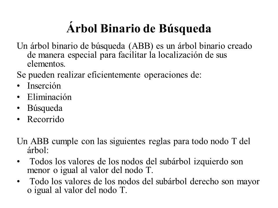 Árbol Binario de Búsqueda Un árbol binario de búsqueda (ABB) es un árbol binario creado de manera especial para facilitar la localización de sus eleme