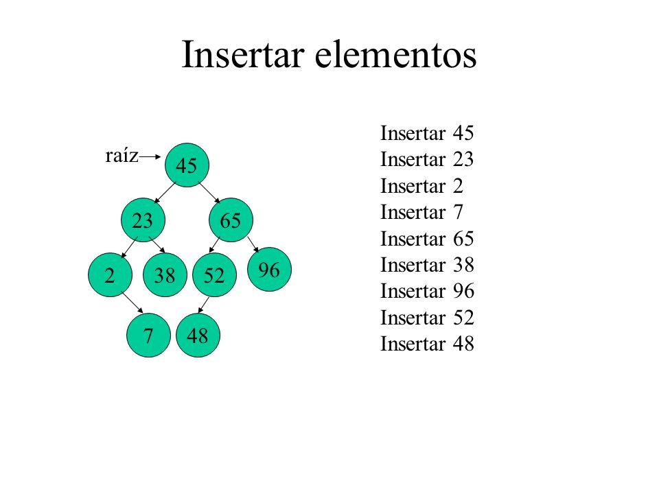 Insertar elementos Insertar 45 Insertar 23 Insertar 2 Insertar 7 Insertar 65 Insertar 38 Insertar 96 Insertar 52 Insertar 48 45 2365 7 238 96 52 48 ra