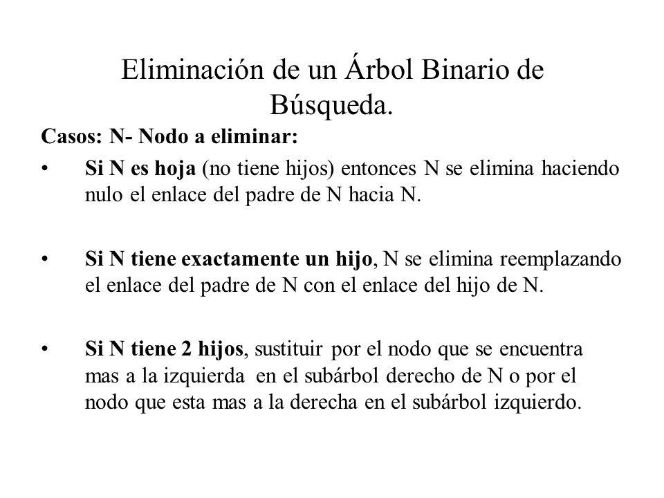 Eliminación de un Árbol Binario de Búsqueda. Casos: N- Nodo a eliminar: Si N es hoja (no tiene hijos) entonces N se elimina haciendo nulo el enlace de