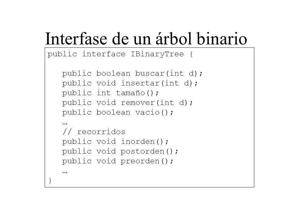 Interfase de un árbol binario public interface IBinaryTree { public boolean buscar(int d); public void insertar(int d); public int tamaño(); public vo