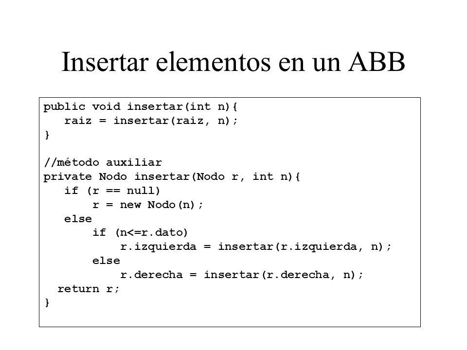 Insertar elementos en un ABB public void insertar(int n){ raiz = insertar(raiz, n); } //método auxiliar private Nodo insertar(Nodo r, int n){ if (r ==
