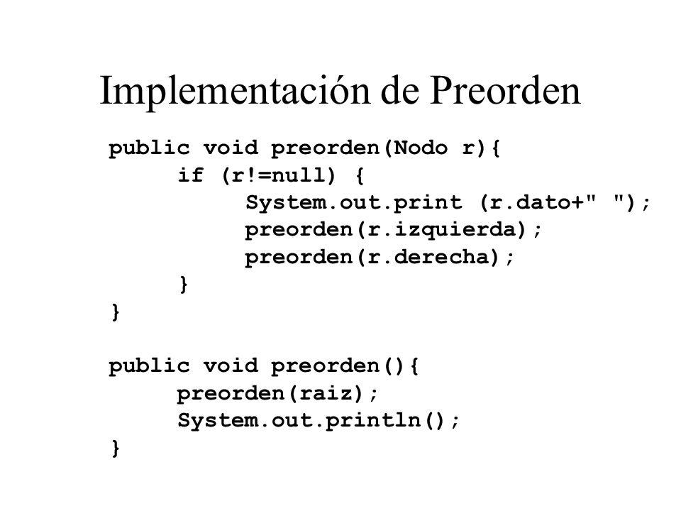 Implementación de Preorden public void preorden(Nodo r){ if (r!=null) { System.out.print (r.dato+