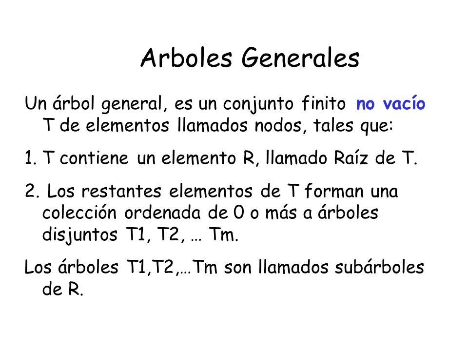 Arboles Generales Un árbol general, es un conjunto finito no vacío T de elementos llamados nodos, tales que: 1.T contiene un elemento R, llamado Raíz