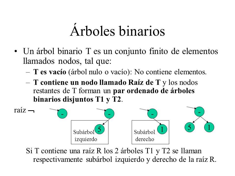 Árboles binarios Un árbol binario T es un conjunto finito de elementos llamados nodos, tal que: –T es vacío (árbol nulo o vacío): No contiene elemento