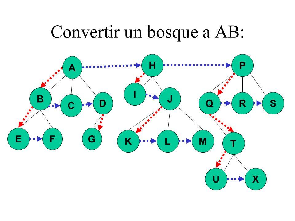 Convertir un bosque a AB: A B C D GFE H I J K M L P SRQ T XU