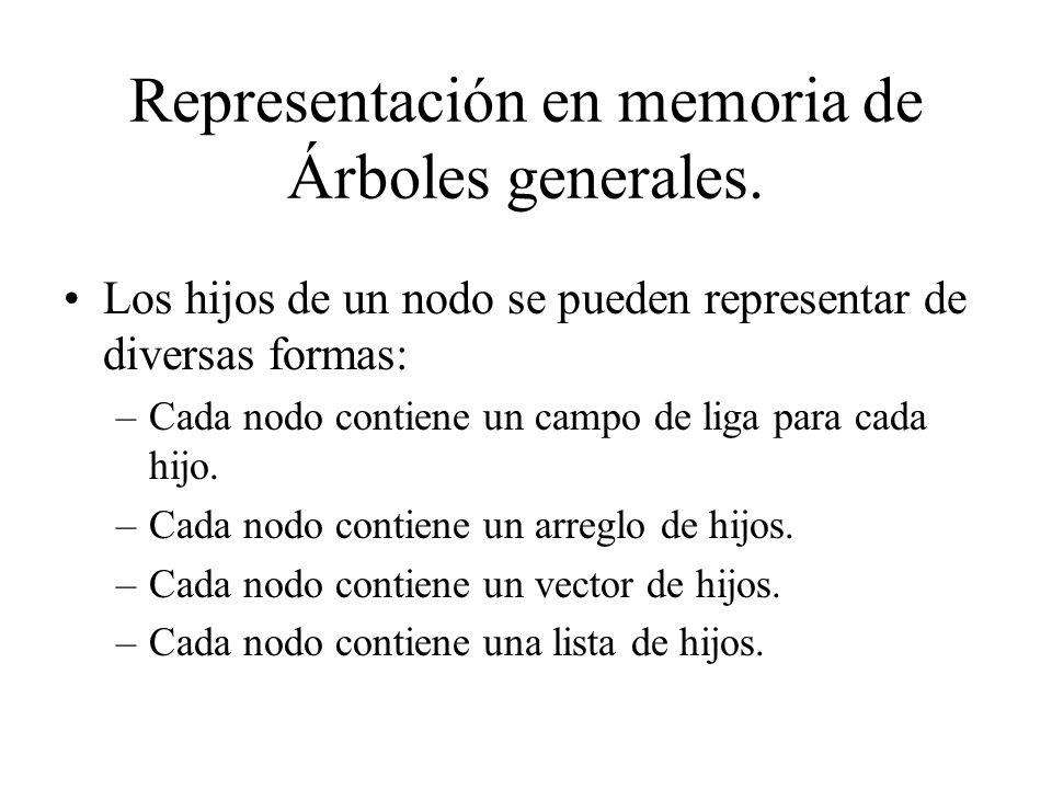 Representación en memoria de Árboles generales. Los hijos de un nodo se pueden representar de diversas formas: –Cada nodo contiene un campo de liga pa