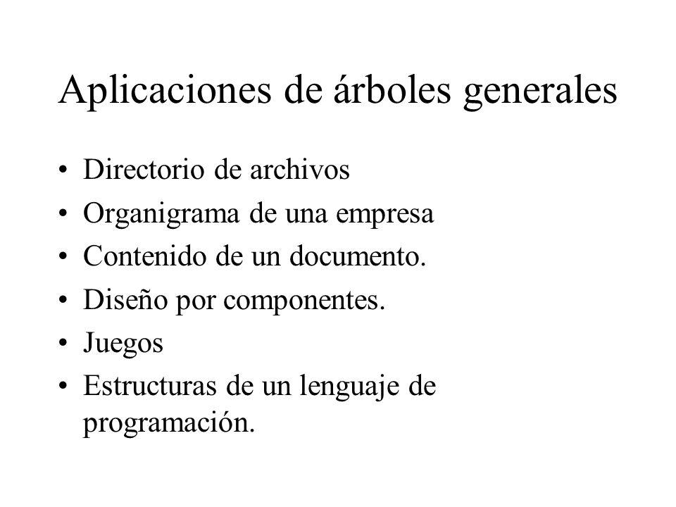 Aplicaciones de árboles generales Directorio de archivos Organigrama de una empresa Contenido de un documento. Diseño por componentes. Juegos Estructu