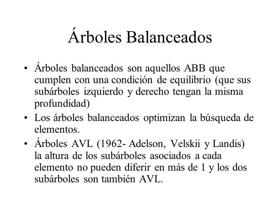 Árboles Balanceados Árboles balanceados son aquellos ABB que cumplen con una condición de equilibrio (que sus subárboles izquierdo y derecho tengan la