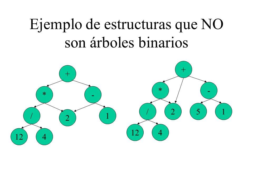 Insertar elementos en un ABB public void insertar(int n){ raiz = insertar(raiz, n); } //método auxiliar private Nodo insertar(Nodo r, int n){ if (r == null) r = new Nodo(n); else if (n<=r.dato) r.izquierda = insertar(r.izquierda, n); else r.derecha = insertar(r.derecha, n); return r; }