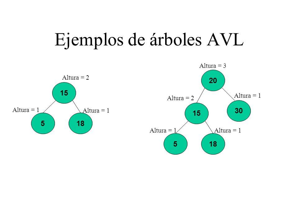 Ejemplos de árboles AVL 15 18 5 Altura = 2 Altura = 1 20 15 18 5 30 Altura = 1 Altura = 2 Altura = 3