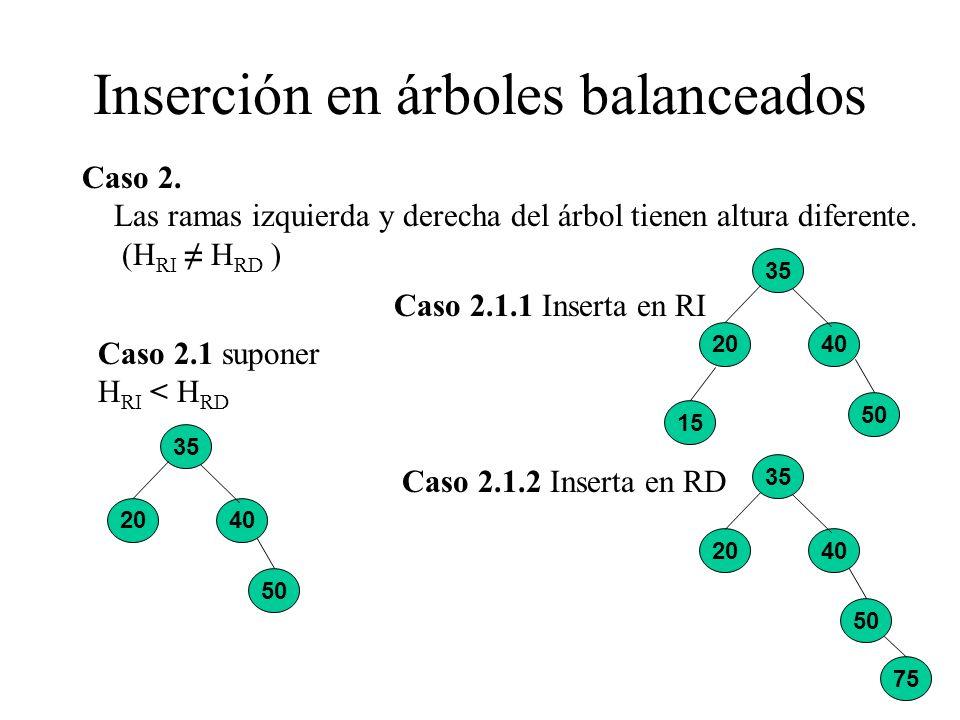 Inserción en árboles balanceados Caso 2. Las ramas izquierda y derecha del árbol tienen altura diferente. (H RI H RD ) Caso 2.1 suponer H RI < H RD 50