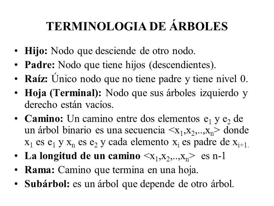 Arista: Línea que une a 2 nodos.Nivel: Es el número de aristas entre ese nodo y la raíz.