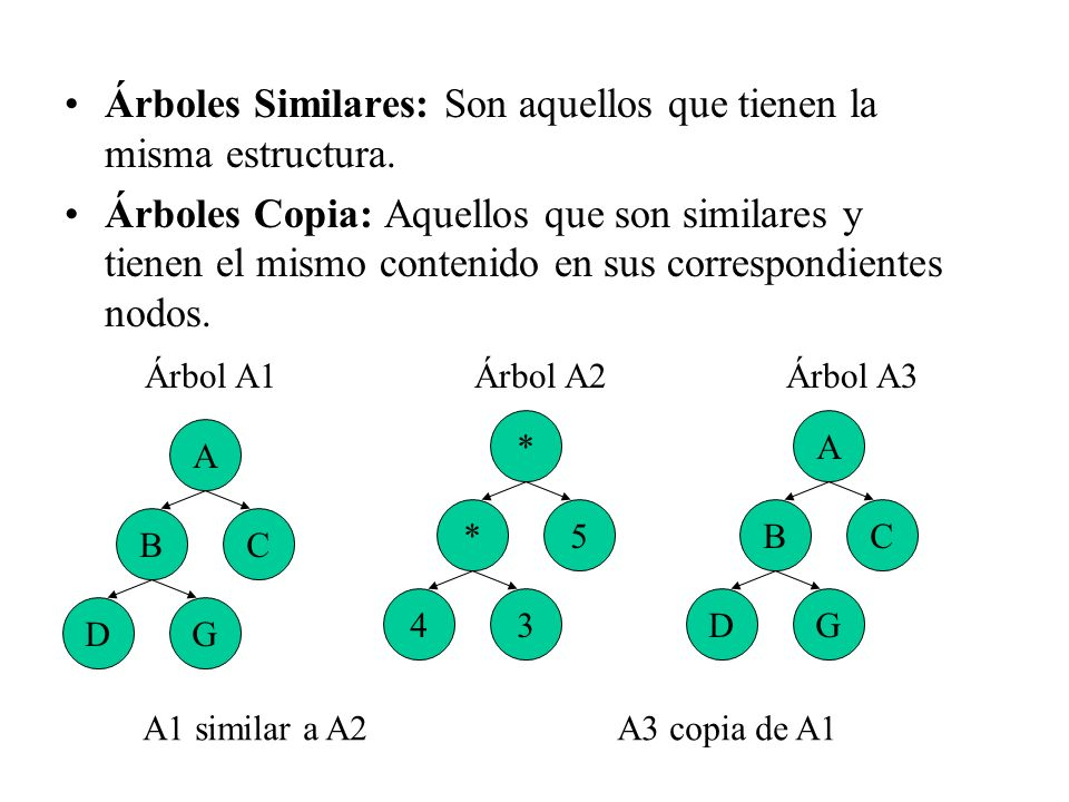 Árboles Similares: Son aquellos que tienen la misma estructura. Árboles Copia: Aquellos que son similares y tienen el mismo contenido en sus correspon