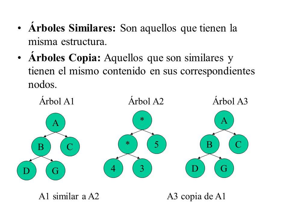 Interfase de un árbol binario public interface IBinaryTree { public boolean buscar(int d); public void insertar(int d); public int tamaño(); public void remover(int d); public boolean vacio(); … // recorridos public void inorden(); public void postorden(); public void preorden(); … }