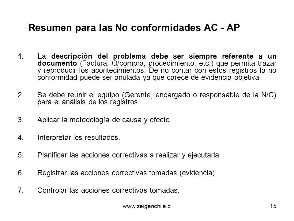www.zeigenchile.cl15 Resumen para las No conformidades AC - AP 1.La descripción del problema debe ser siempre referente a un documento (Factura, O/com