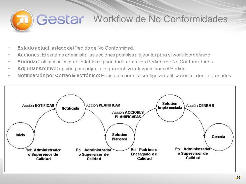 Workflow de No Conformidades Estado actual: estado del Pedido de No Conformidad. Acciones: El sistema administra las acciones posibles a ejecutar para