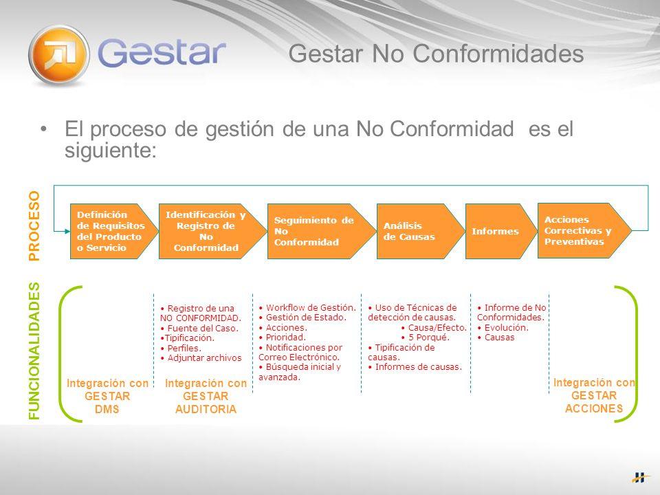 Gestar No Conformidades El proceso de gestión de una No Conformidad es el siguiente: Definición de Requisitos del Producto o Servicio Identificación y