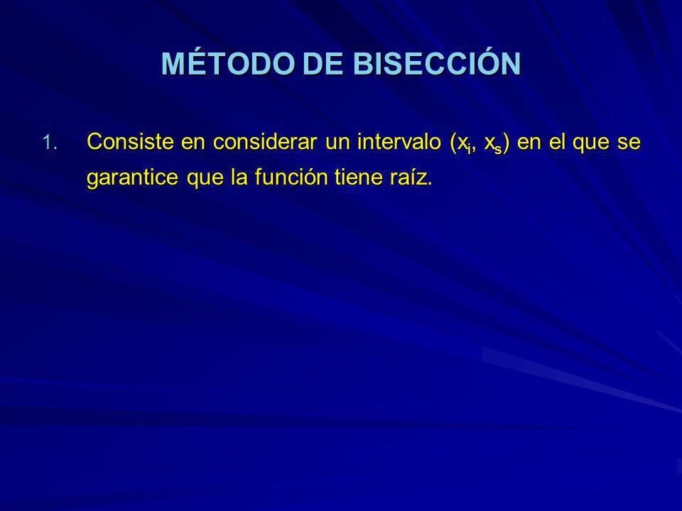 MÉTODO DE BISECCIÓN 1.