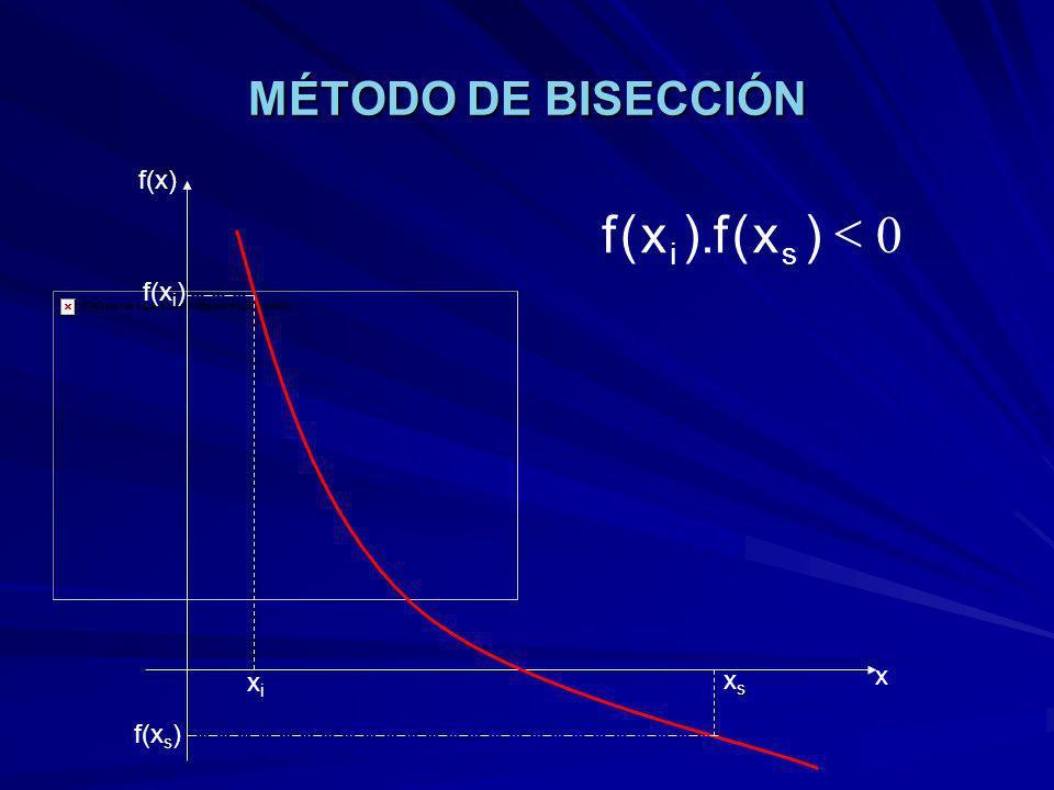 MÉTODO DE BISECCIÓN xixi xsxs f(x) x f(x i ) f(x s ) 0 )x(f).x(f si
