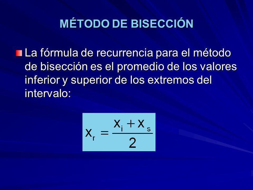 MÉTODO DE BISECCIÓN La fórmula de recurrencia para el método de bisección es el promedio de los valores inferior y superior de los extremos del intervalo:
