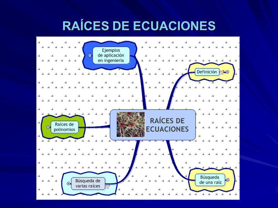 MÉTODO DE NEWTON RAPHSON EN SISTEMAS DE ECUACIONES NO LINEALES x y