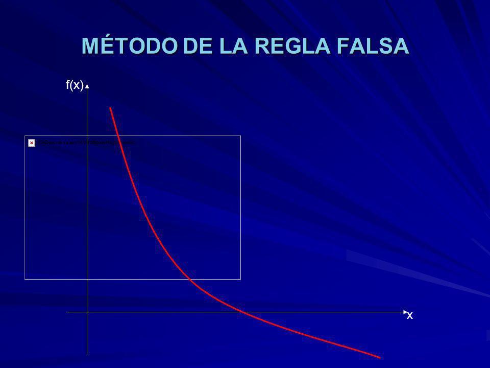 MÉTODO DE LA REGLA FALSA f(x) x