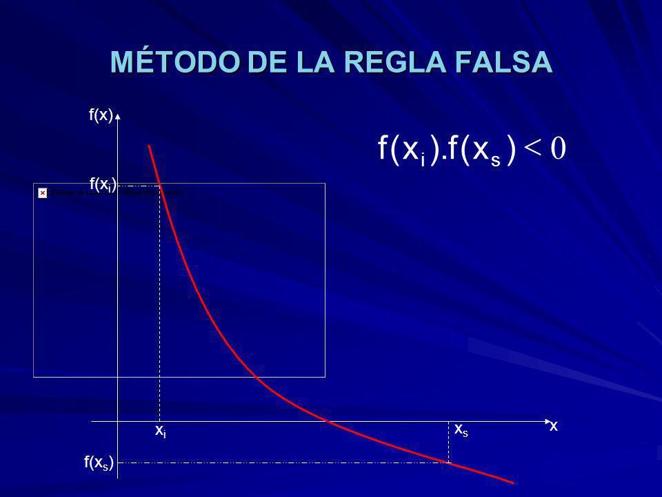 MÉTODO DE LA REGLA FALSA xixi xsxs f(x) x f(x i ) f(x s ) 0 )x(f).x(f si