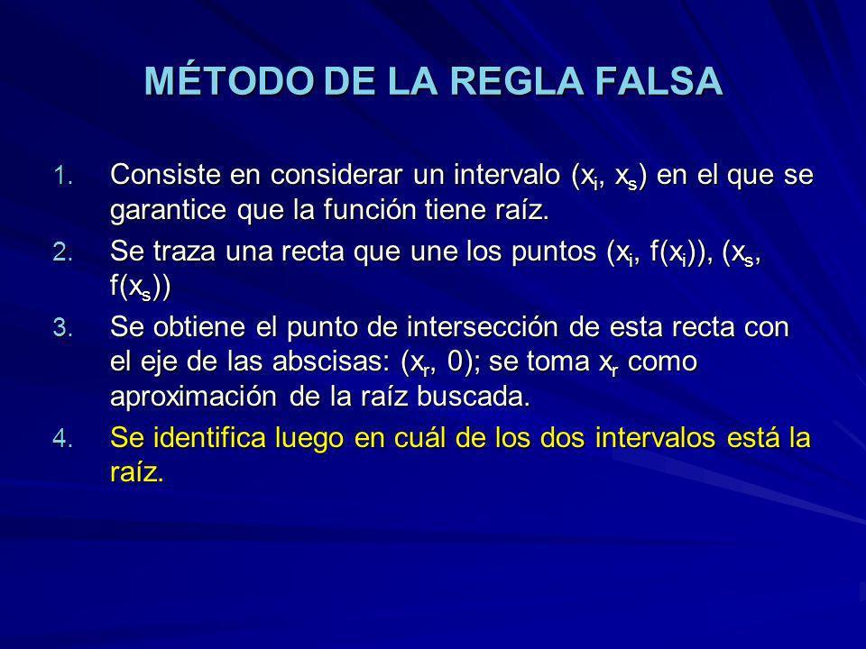 MÉTODO DE LA REGLA FALSA 1.