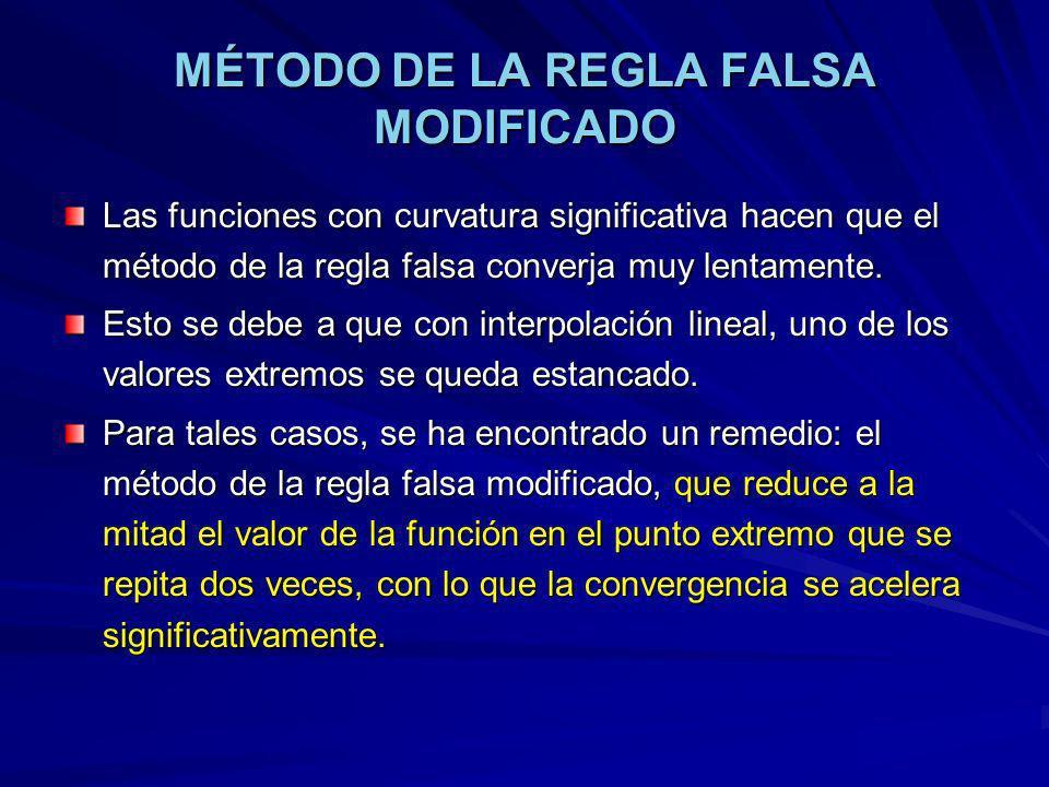 MÉTODO DE LA REGLA FALSA MODIFICADO Las funciones con curvatura significativa hacen que el método de la regla falsa converja muy lentamente.