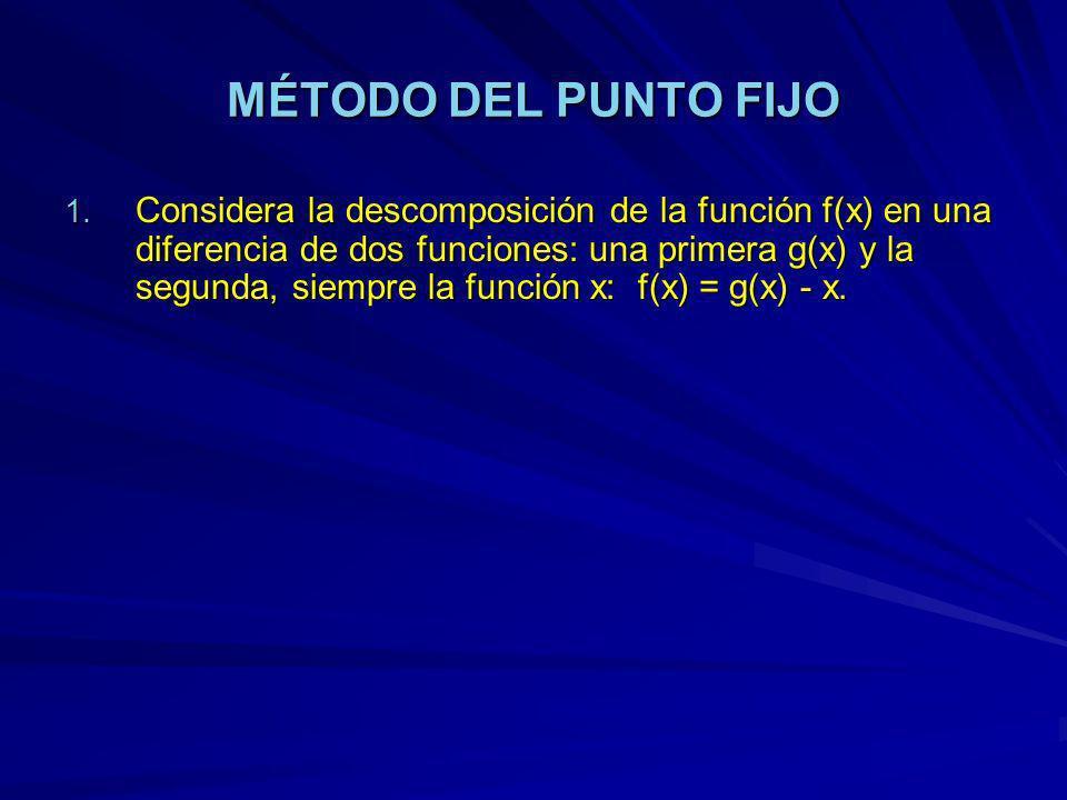 MÉTODO DEL PUNTO FIJO 1. Considera la descomposición de la función f(x) en una diferencia de dos funciones: una primera g(x) y la segunda, siempre la