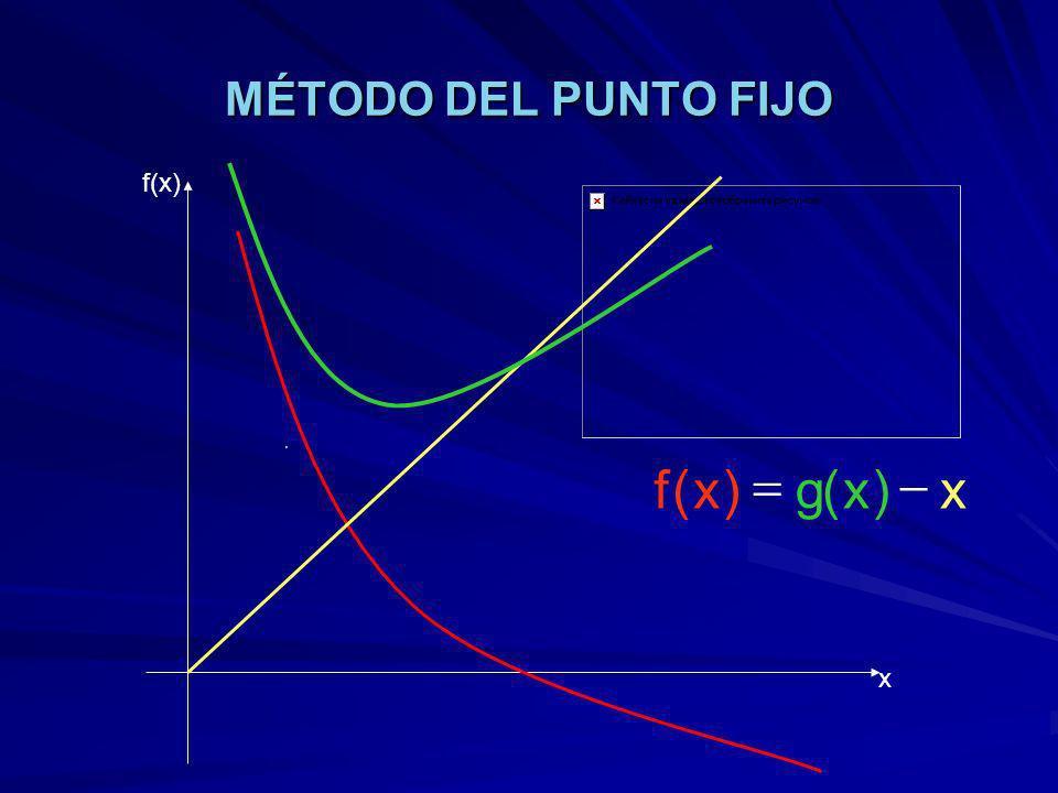 MÉTODO DEL PUNTO FIJO f(x) x x)x(g)x(f