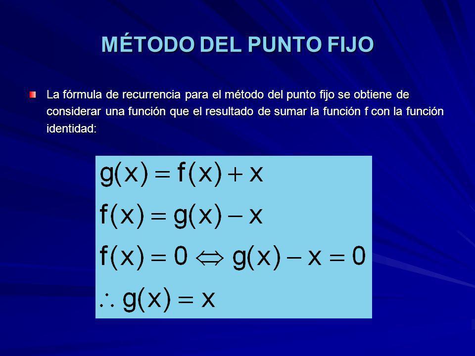 MÉTODO DEL PUNTO FIJO La fórmula de recurrencia para el método del punto fijo se obtiene de considerar una función que el resultado de sumar la función f con la función identidad: