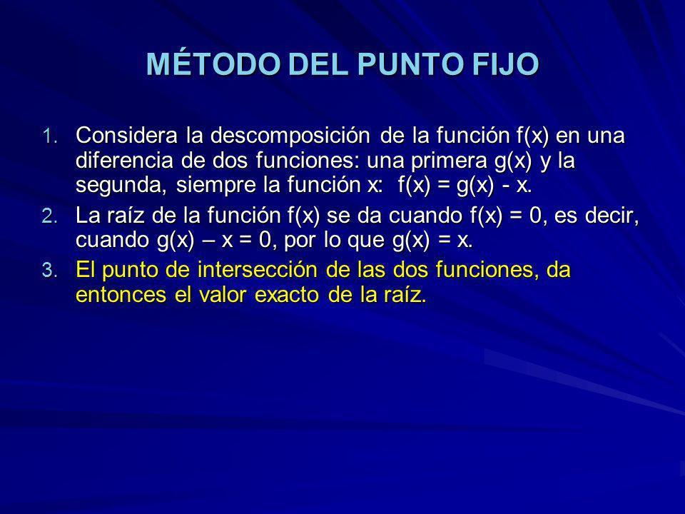 MÉTODO DEL PUNTO FIJO 1.