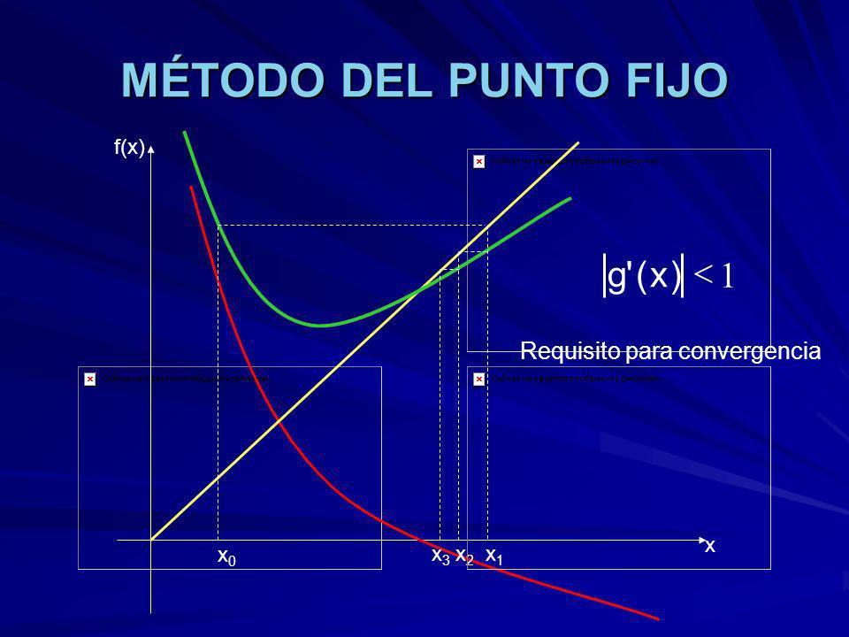 MÉTODO DEL PUNTO FIJO f(x) x x0x0 x3x3 x2x2 x1x1 Requisito para convergencia 1 )x( g