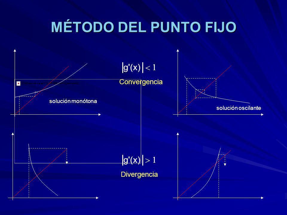 MÉTODO DEL PUNTO FIJO solución monótona solución oscilante Convergencia Divergencia g (x) g (x)