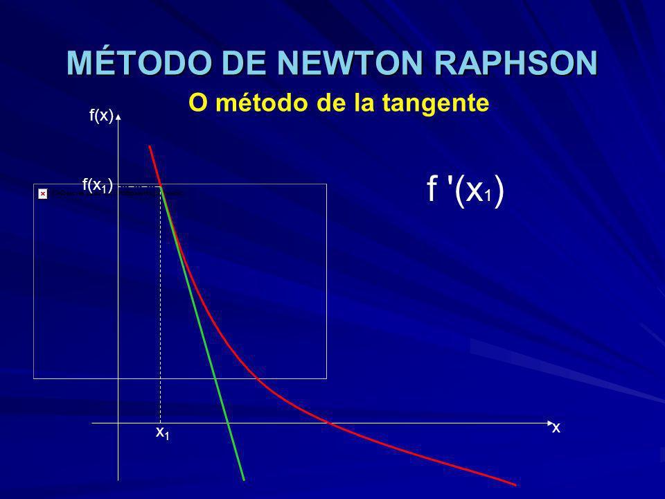 MÉTODO DE NEWTON RAPHSON x1x1 f(x) x f(x 1 ) f '(x 1 ) O método de la tangente