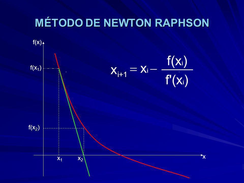 MÉTODO DE NEWTON RAPHSON x1x1 f(x) x f(x 1 ) x2x2 f(x 2 ) i+1 x f (x i ) x i f(x i )