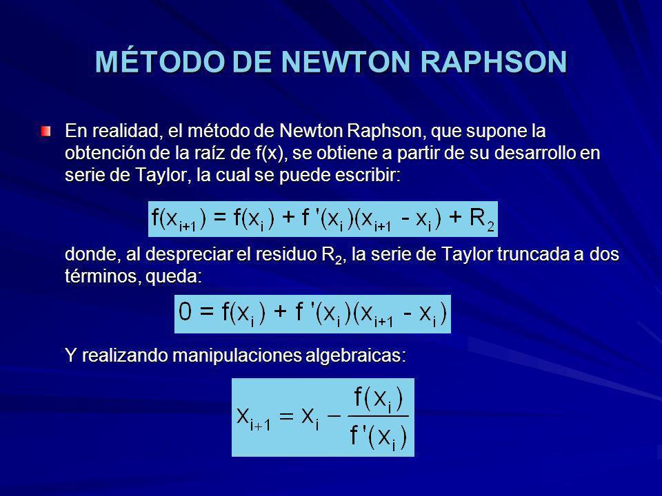 MÉTODO DE NEWTON RAPHSON En realidad, el método de Newton Raphson, que supone la obtención de la raíz de f(x), se obtiene a partir de su desarrollo en serie de Taylor, la cual se puede escribir: donde, al despreciar el residuo R 2, la serie de Taylor truncada a dos términos, queda: Y realizando manipulaciones algebraicas: