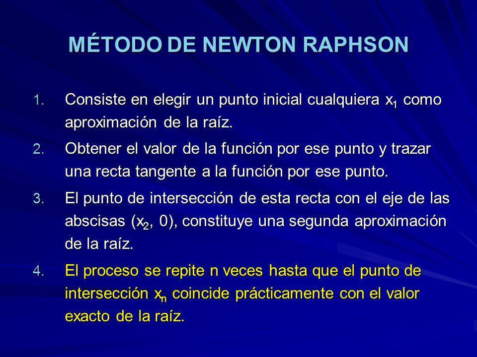 MÉTODO DE NEWTON RAPHSON 1.