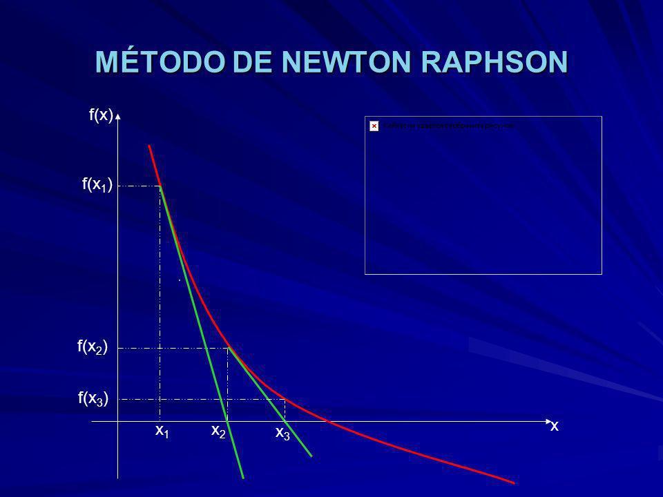 MÉTODO DE NEWTON RAPHSON x1x1 f(x) x f(x 1 ) x2x2 f(x 2 ) f(x 3 ) x3x3