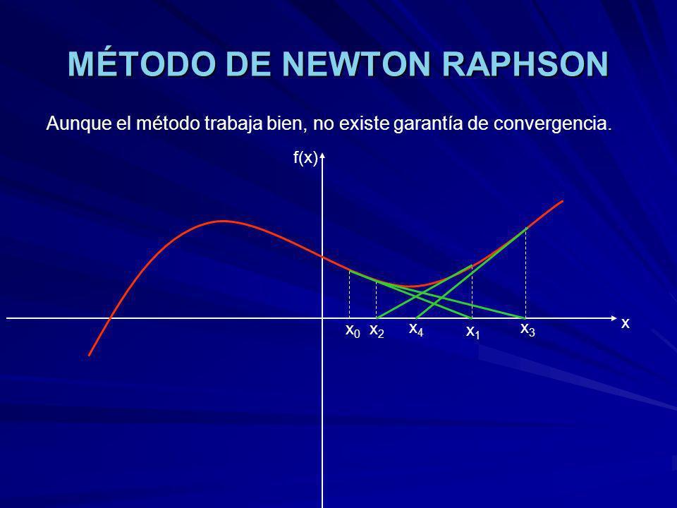 MÉTODO DE NEWTON RAPHSON Aunque el método trabaja bien, no existe garantía de convergencia. x x1x1 x2x2 x0x0 f(x) x3x3 x4x4