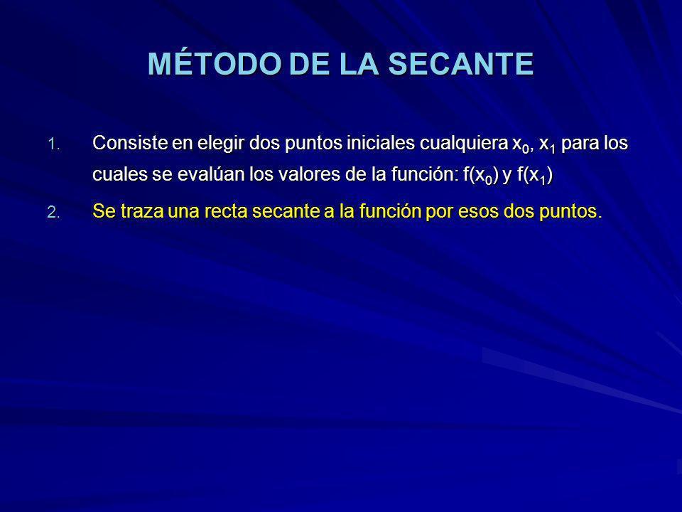 MÉTODO DE LA SECANTE 1. Consiste en elegir dos puntos iniciales cualquiera x 0, x 1 para los cuales se evalúan los valores de la función: f(x 0 ) y f(