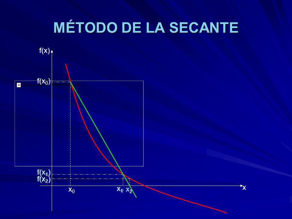MÉTODO DE LA SECANTE x0x0 x1x1 f(x) x f(x 0 ) f(x 1 ) x2x2 f(x 2 ) x0x0 x1x1 f(x 0 ) f(x 1 )
