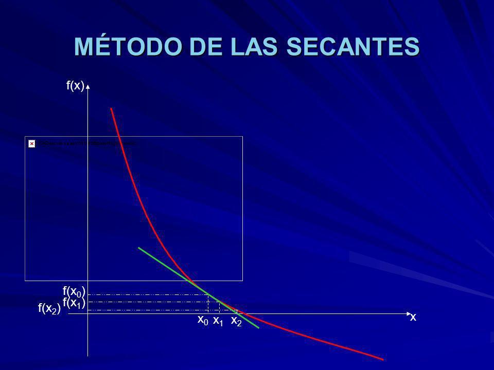 MÉTODO DE LAS SECANTES x0x0 f(x) x f(x 0 ) x1x1 f(x 1 ) x2x2 f(x 2 )